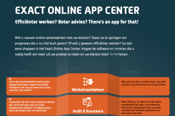 Infographic: Exact Online App Center voor accountants